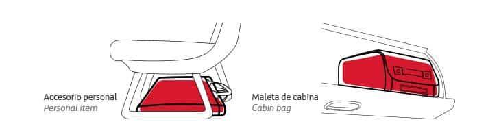 Cómo colocar bolsa o accesorio personal en el avión
